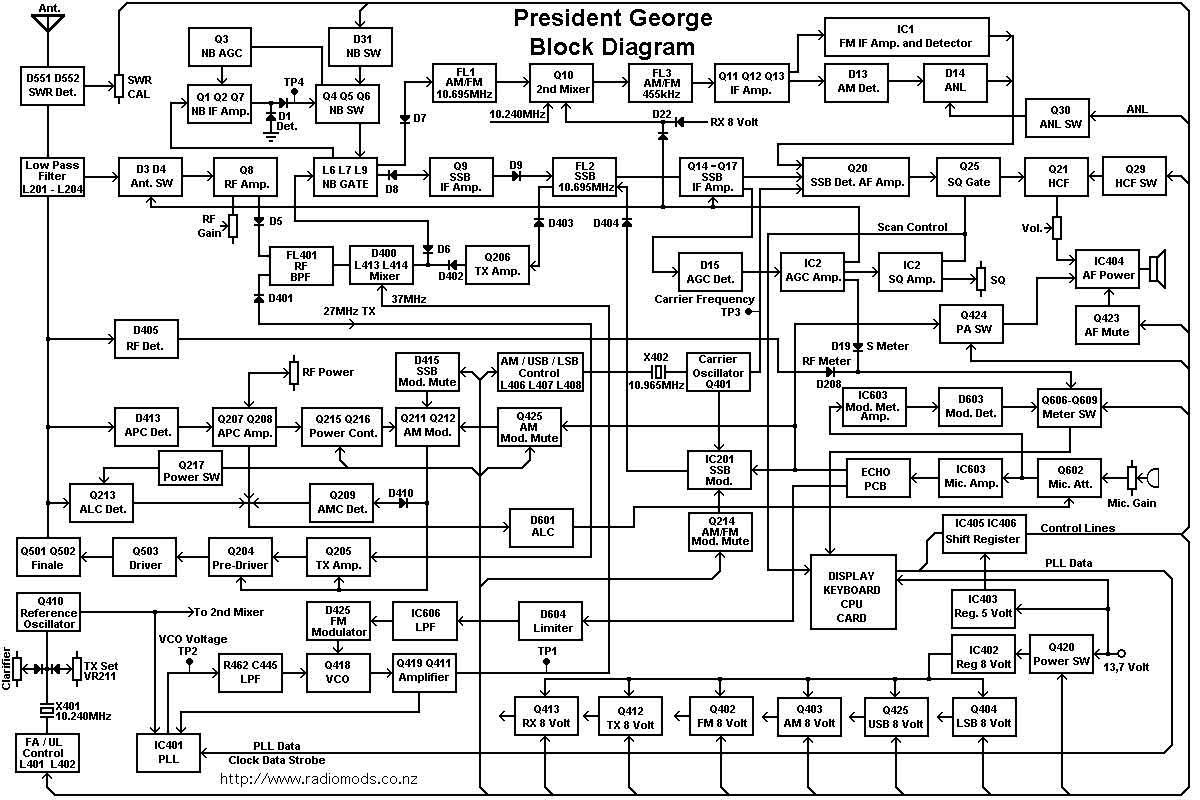 Simple Tlo82 Vco Circuit Diagram Tradeoficcom Wiring Diagrams Design Elsavadorla